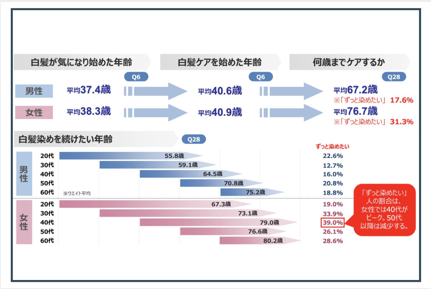 データ2画像